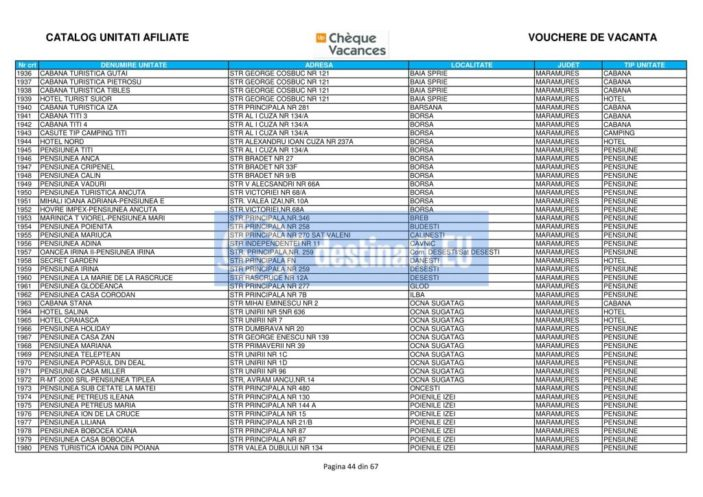 Vouchere de vacanță 2019 tichete de vacanță 2019  hoteluri accepta vouchere de vacanță 2019 pensiuni vouchere de vacanță 2019
