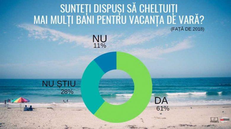 Vacanța de vară 2019 litoralul românesc 2019 cazare ieftina litoralul romanesc (3)